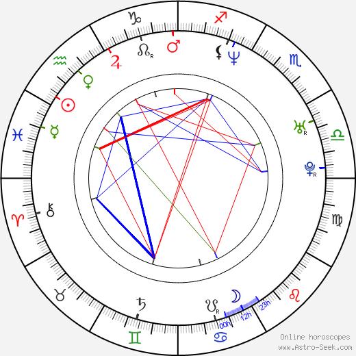 Eun-Kyung Shin astro natal birth chart, Eun-Kyung Shin horoscope, astrology
