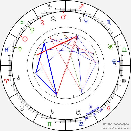 Hanna Zetterberg birth chart, Hanna Zetterberg astro natal horoscope, astrology