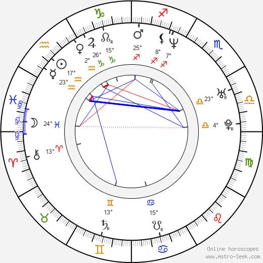 Henry Moore Selder birth chart, biography, wikipedia 2020, 2021