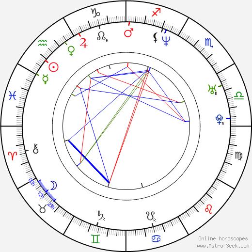 Jasi Cotton Lanier tema natale, oroscopo, Jasi Cotton Lanier oroscopi gratuiti, astrologia