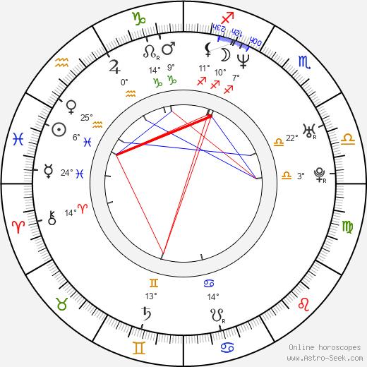 Julio Iglesias Jr. tema natale, biography, Biografia da Wikipedia 2020, 2021