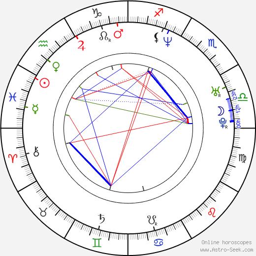 Kimberley Davies tema natale, oroscopo, Kimberley Davies oroscopi gratuiti, astrologia