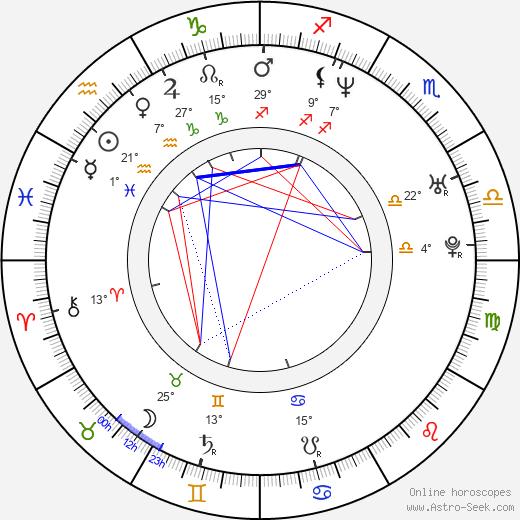 Lisa Throw birth chart, biography, wikipedia 2020, 2021