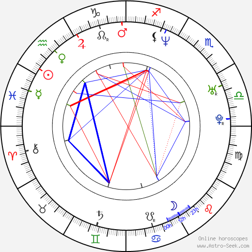 Milan Šimáček tema natale, oroscopo, Milan Šimáček oroscopi gratuiti, astrologia
