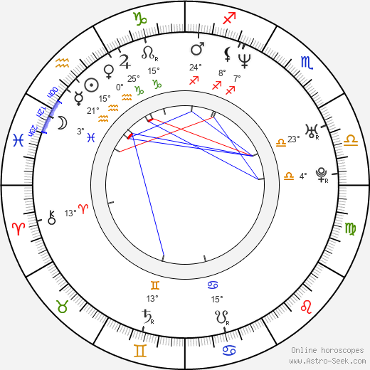 Oscar De La Hoya birth chart, biography, wikipedia 2020, 2021