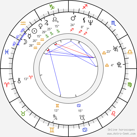 Petr Horký birth chart, biography, wikipedia 2018, 2019