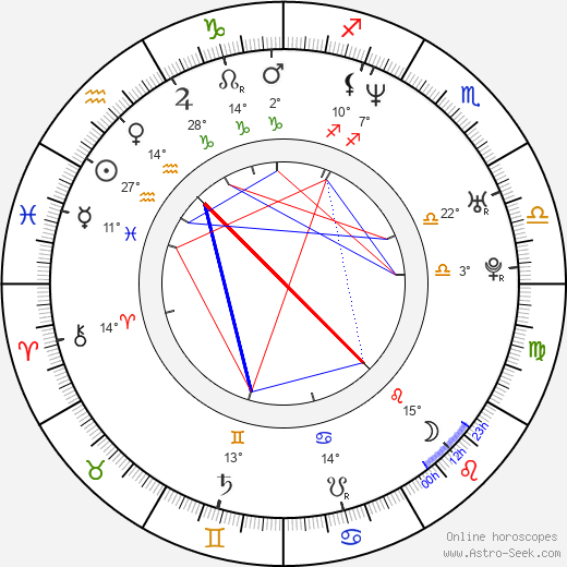 Rebecca Lord birth chart, biography, wikipedia 2019, 2020