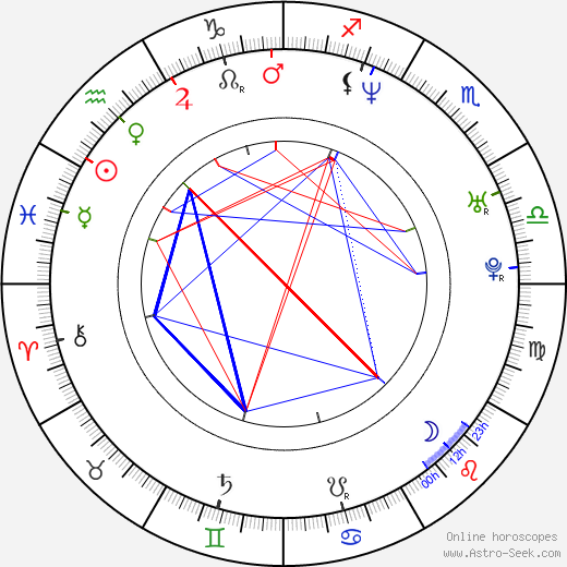 Rebecca Lord birth chart, Rebecca Lord astro natal horoscope, astrology