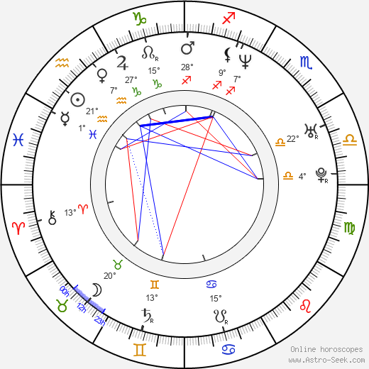 Rob Carpenter birth chart, biography, wikipedia 2018, 2019