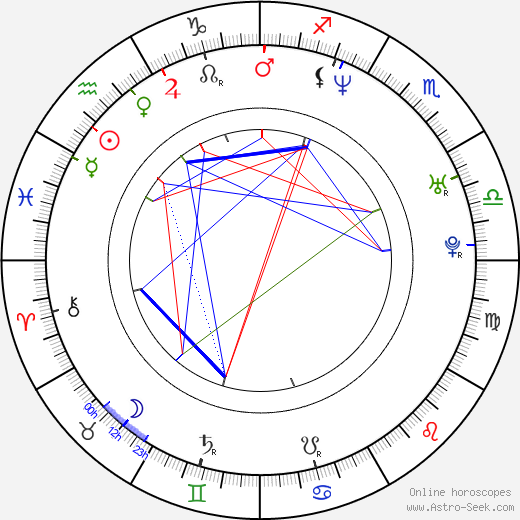 Rob Carpenter astro natal birth chart, Rob Carpenter horoscope, astrology