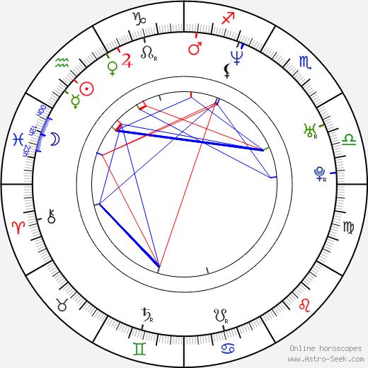 Sanna Myrttinen astro natal birth chart, Sanna Myrttinen horoscope, astrology