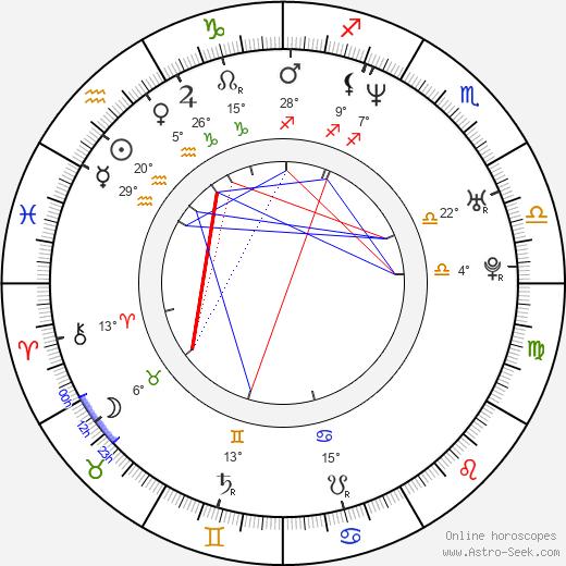 Shaun Parkes birth chart, biography, wikipedia 2020, 2021