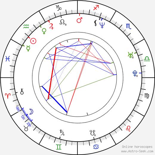 Shaun Parkes birth chart, Shaun Parkes astro natal horoscope, astrology