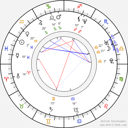 Simona Babčáková birth chart, biography, wikipedia 2018, 2019