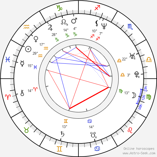 Vanessa Bauche birth chart, biography, wikipedia 2020, 2021