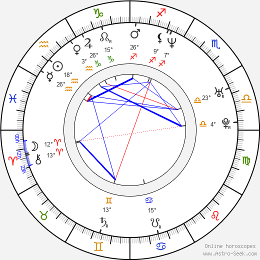 Victor Webster birth chart, biography, wikipedia 2019, 2020