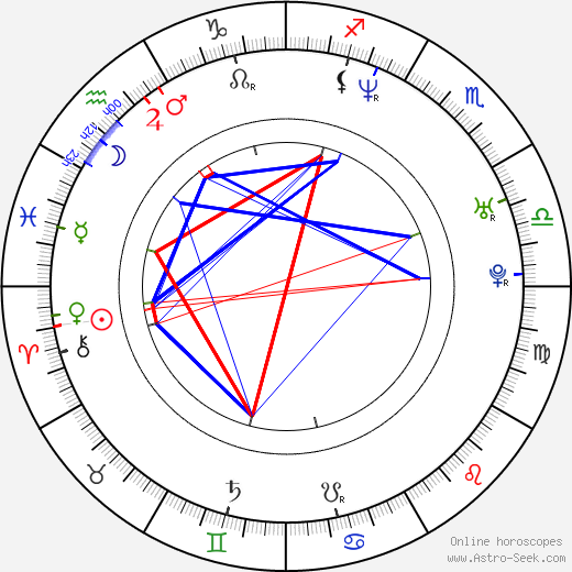 Adam Goldstein astro natal birth chart, Adam Goldstein horoscope, astrology
