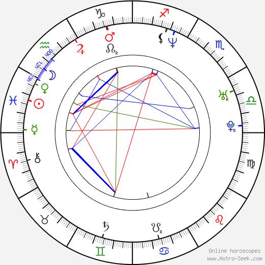 Alison King birth chart, Alison King astro natal horoscope, astrology