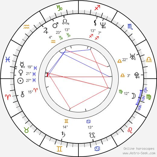 Amelia Heinle birth chart, biography, wikipedia 2019, 2020