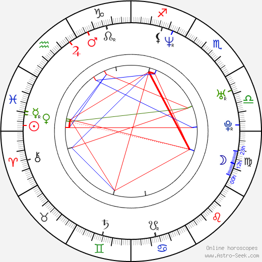 Amelia Heinle tema natale, oroscopo, Amelia Heinle oroscopi gratuiti, astrologia