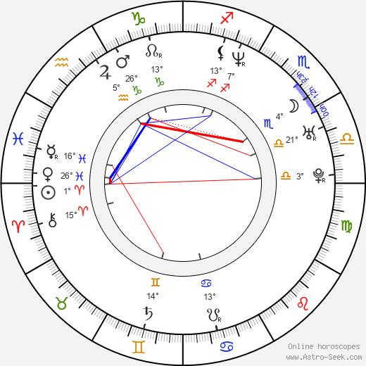 Ananda Lewis birth chart, biography, wikipedia 2020, 2021