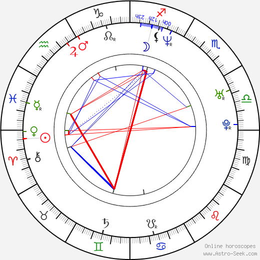 Anders Fridén astro natal birth chart, Anders Fridén horoscope, astrology