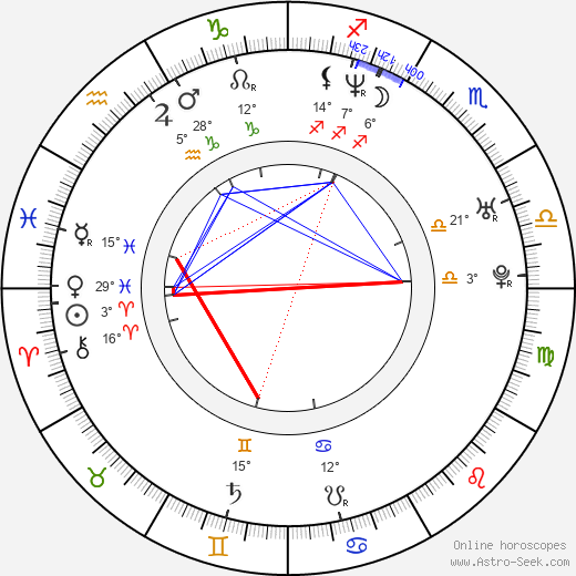 Andrey Merzlikin birth chart, biography, wikipedia 2019, 2020