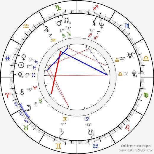 Anneke van Giersbergen birth chart, biography, wikipedia 2020, 2021