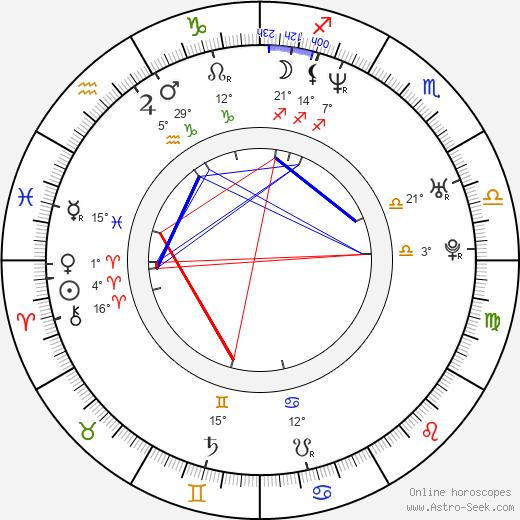 Anthony Michael Frederick birth chart, biography, wikipedia 2020, 2021