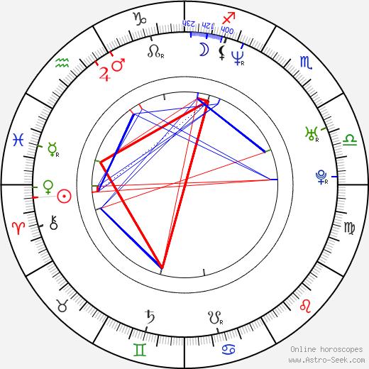 Anthony Michael Frederick birth chart, Anthony Michael Frederick astro natal horoscope, astrology