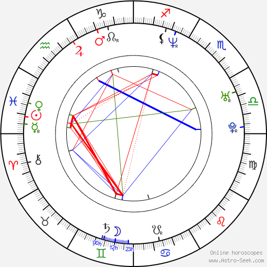 Barrett Blade birth chart, Barrett Blade astro natal horoscope, astrology