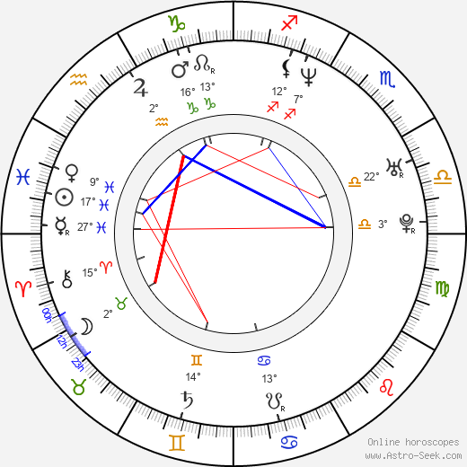Boris Kodjoe birth chart, biography, wikipedia 2020, 2021
