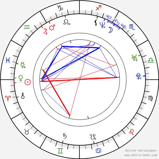 Chad Ferrin astro natal birth chart, Chad Ferrin horoscope, astrology