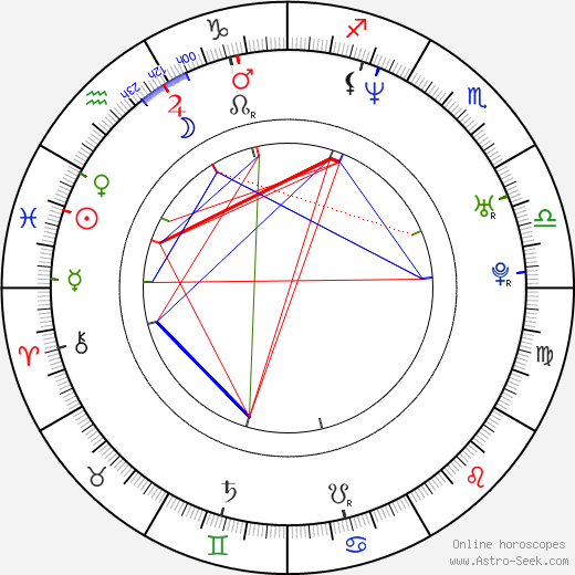 Chris Webber tema natale, oroscopo, Chris Webber oroscopi gratuiti, astrologia