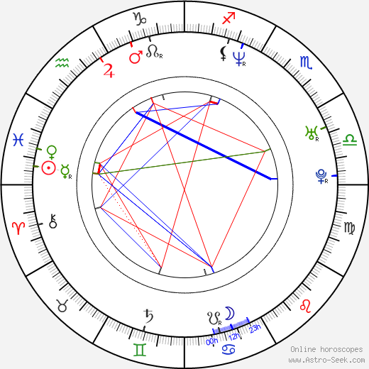 Кристи Кларк Christie Clark день рождения гороскоп, Christie Clark Натальная карта онлайн