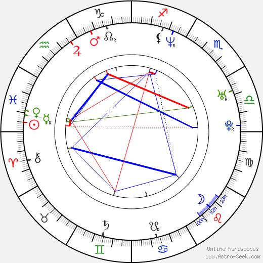 Cortknee день рождения гороскоп, Cortknee Натальная карта онлайн