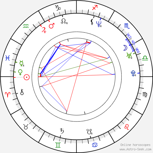 David Patykewich birth chart, David Patykewich astro natal horoscope, astrology