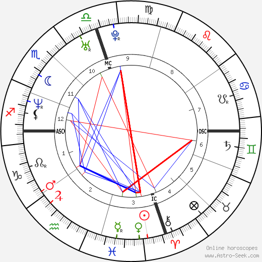 David Vaughn Jr. tema natale, oroscopo, David Vaughn Jr. oroscopi gratuiti, astrologia