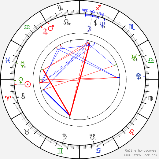Dorette Potgieter astro natal birth chart, Dorette Potgieter horoscope, astrology