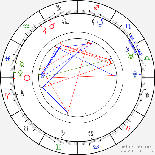 Dorina Chiriac birth chart, Dorina Chiriac astro natal horoscope, astrology