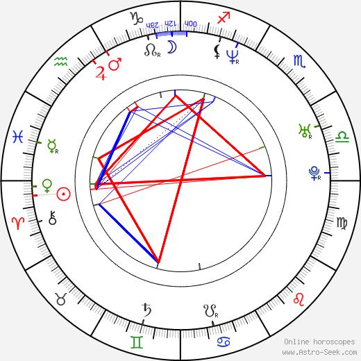 Heather Goldenhersh tema natale, oroscopo, Heather Goldenhersh oroscopi gratuiti, astrologia