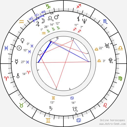 Jack Davenport birth chart, biography, wikipedia 2020, 2021