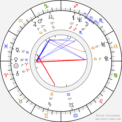 Jan Krüger birth chart, biography, wikipedia 2019, 2020