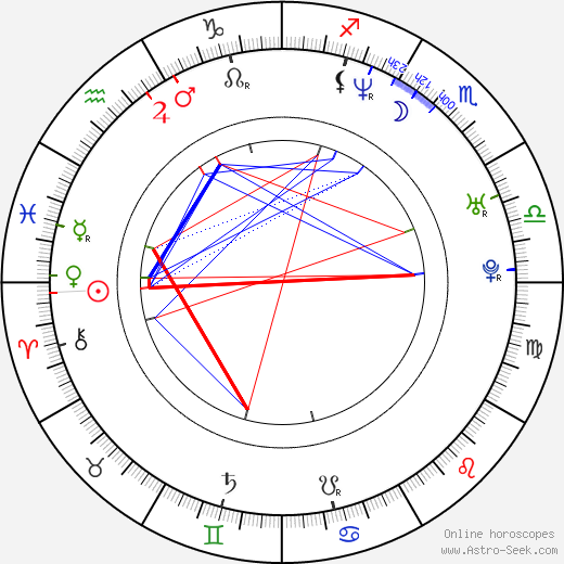 Jan Krüger astro natal birth chart, Jan Krüger horoscope, astrology