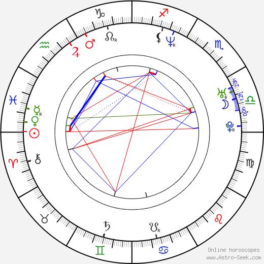 Джейн Марч Jane March день рождения гороскоп, Jane March Натальная карта онлайн