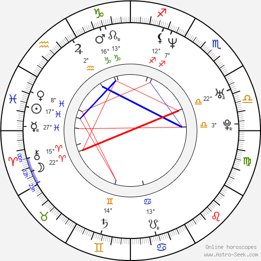 Jay Duplass birth chart, biography, wikipedia 2019, 2020