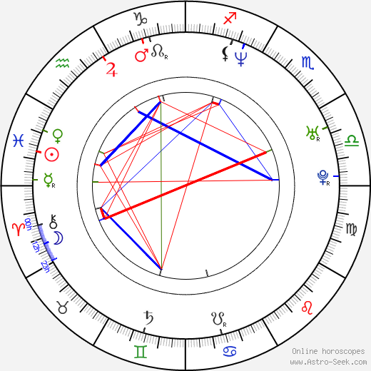 Jay Duplass astro natal birth chart, Jay Duplass horoscope, astrology