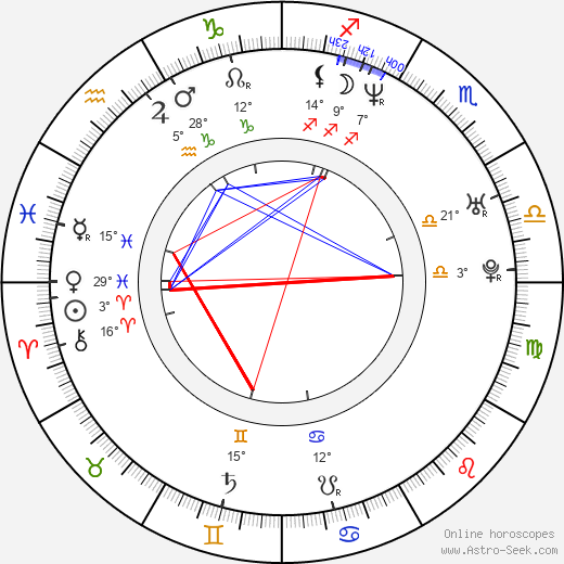 Jim Parsons birth chart, biography, wikipedia 2019, 2020
