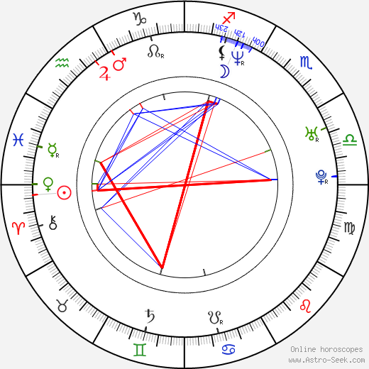 Jim Parsons astro natal birth chart, Jim Parsons horoscope, astrology