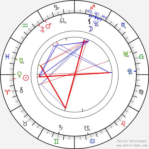 Джим Парсонс Jim Parsons день рождения гороскоп, Jim Parsons Натальная карта онлайн